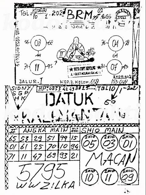 Prediksi Datu Ringgit : prediksi, ringgit, Datuk, Ringgit, Sekali