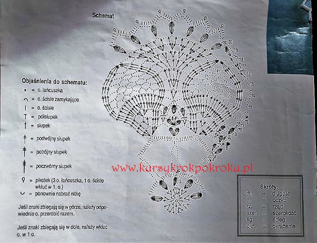 Wiosenna serwetka, mandala na szydełku - BEZPŁATNY schemat i opis