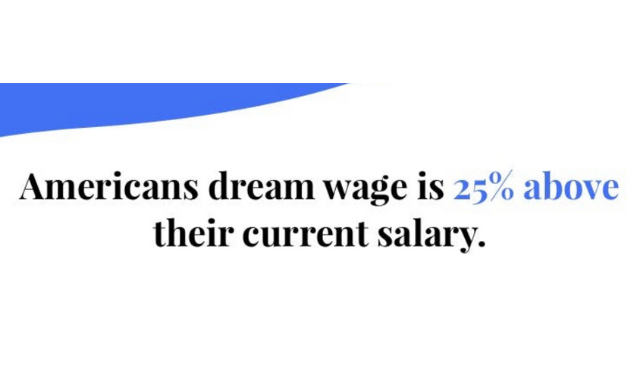 Is the Current American Worker Wage Enough?