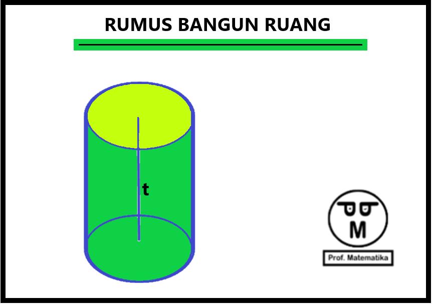 Rumus Bangun Ruang Tabung/ Silinder