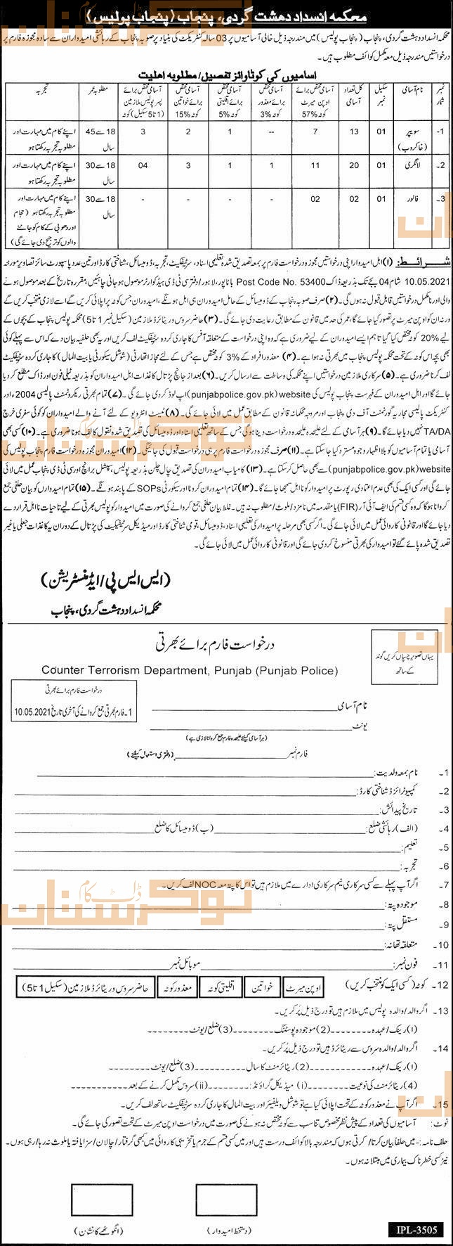 government,anti-terrorism department punjab police,sweeper, langri, follower,latest jobs,last date,requirements,application form,how to apply, jobs 2021,