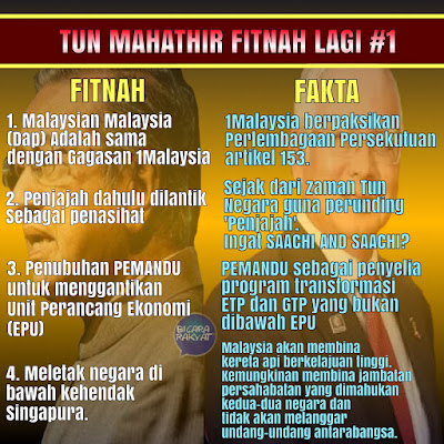 Image result for Tun M fitnah Najib razak