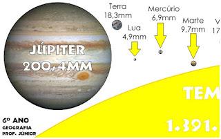 Prova de Geografia - 6º ano - 1º bimestre - www.professorjunioronline.com