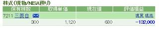 米国株 ブログ 配当金