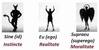 Cele mai interesante idei ale lui Sigmund Freud: cele 3 niveluri ale mintii