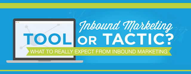 What To Really Expect From Inbound Marketing: Tool Or Tactic? #infographic