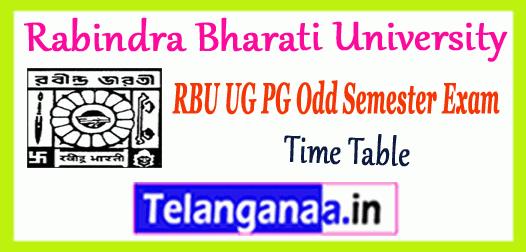 RBU Rabindra Bharati University BA BFA MA B.Ed 1st 3rd  5th  Semester Time Table