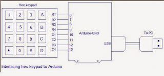 Learn everything about Arduino: Arduino Lesson 11 : Interfacing 4*4