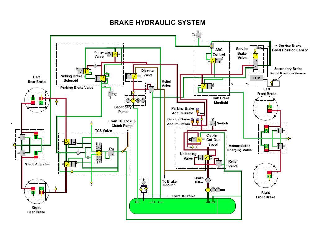 Takeuchi Excavator Hydraulic Diagram Schematic Diagrams Wiring Caterpillar 777d Diy Enthusiasts U2022 Street Sweeper