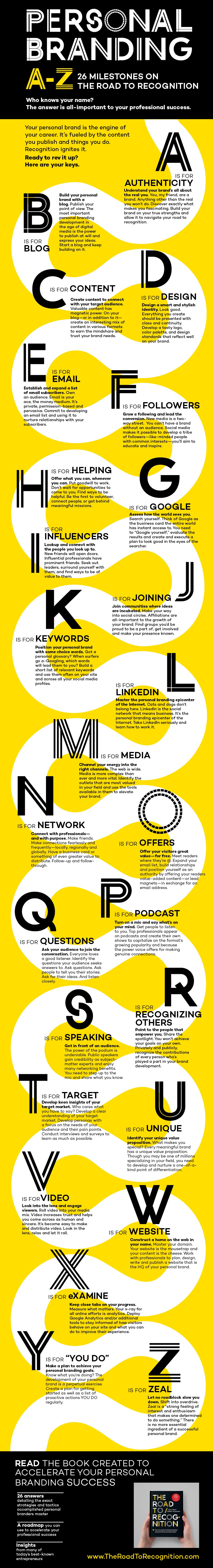 Personal Branding A to Z - #infographic