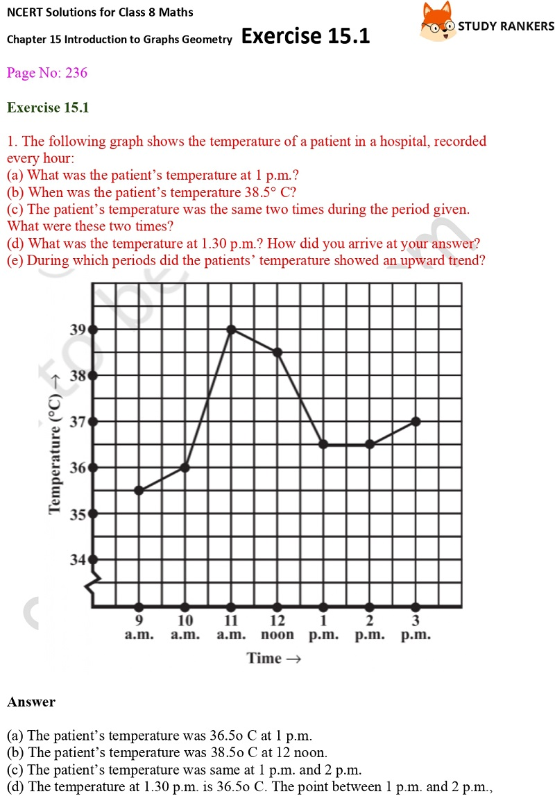NCERT Solutions for Class 8 Maths Ch 15 Introduction to Graphs Geometry Exercise 15.1 1