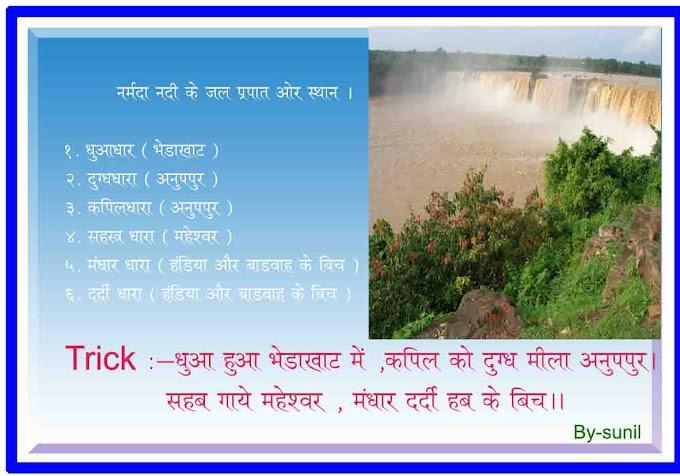 नर्मद नदी का परिचय | नदियों के  जल प्रपात (झरने) की gk ट्रिक