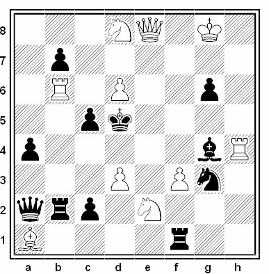 Problema de mate en 2 compuesto por Daniel Papack (1ª Mención de Honor, Neue Zurcher Zeitung 2008-09)