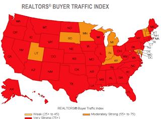 NAR Buyer Traffic