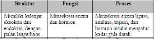 Jawaban d No 3 Asesment Biologi SMA Latihan (UN) Program IPA (Bagian 2)
