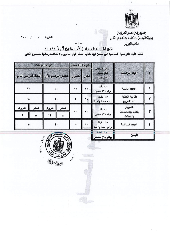"""تعرف على.. نظام التشعيب الجديد للثانوية العامة """"مستند"""" Ministerial_Decree_No._191_of_2019_005"""
