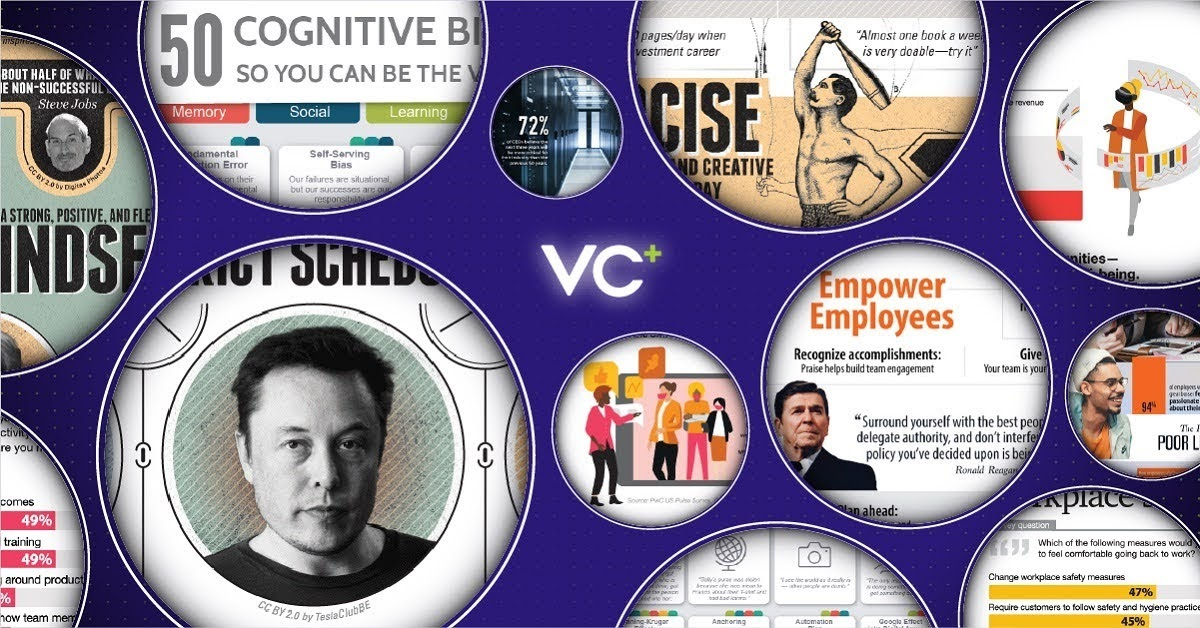 What's New on VC+ in January 2021? #infographic