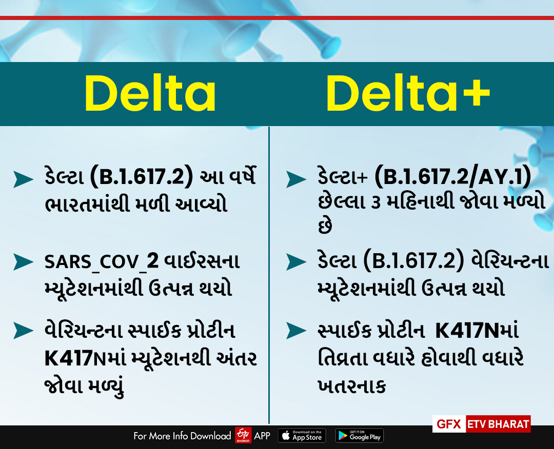 delta%252B%2Bok