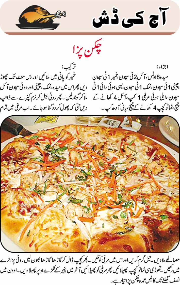 Daily Cooking Recipes In Urdu Chicken Pizza Recipe In Urdu