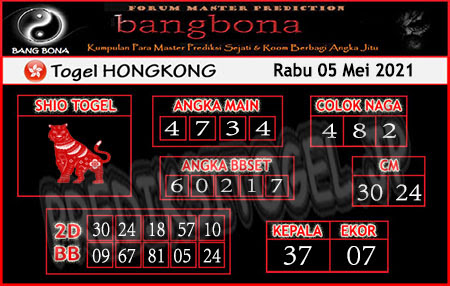 Prediksi Bangbona HK Rabu 05 Mei 2021