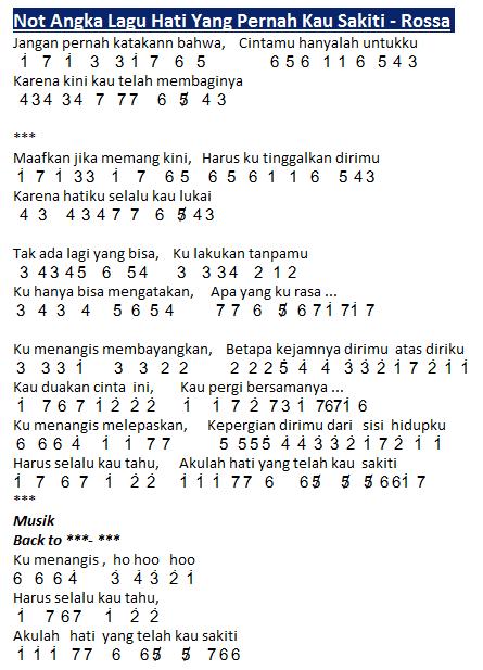 Chord Rossa Hati Yang Tersakiti : chord, rossa, tersakiti, Angka, Sakiti, Rossa, Menangis), Dunia, Lirik