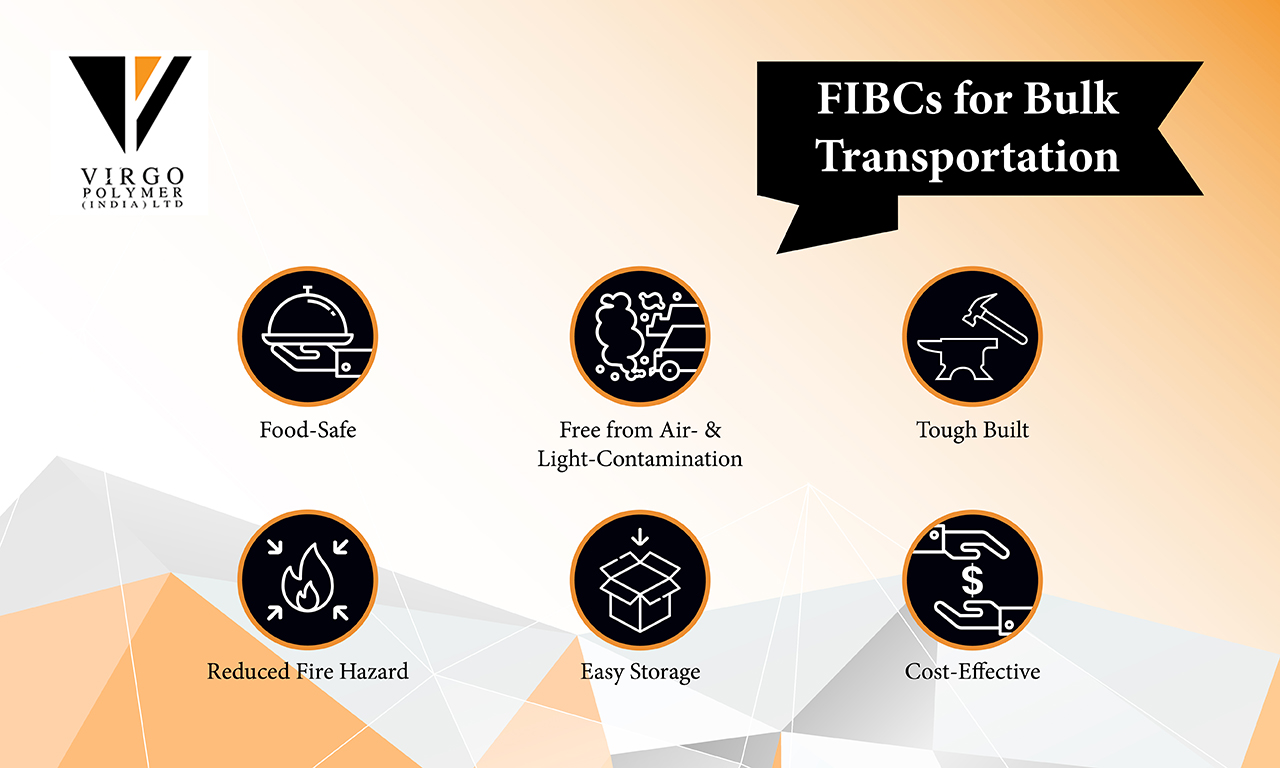 A beginners guide to fibc