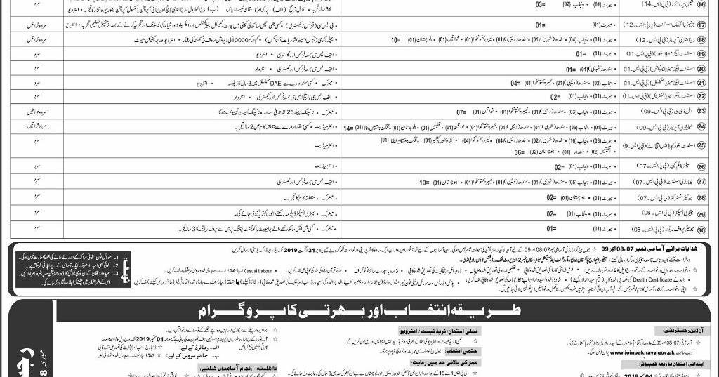 Join Pak Navy as Civilian 2019   A-2020 Batch - Job Bazaar