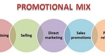 Bauran Promosi Promotion Mix Ilmu Ekonomi Id