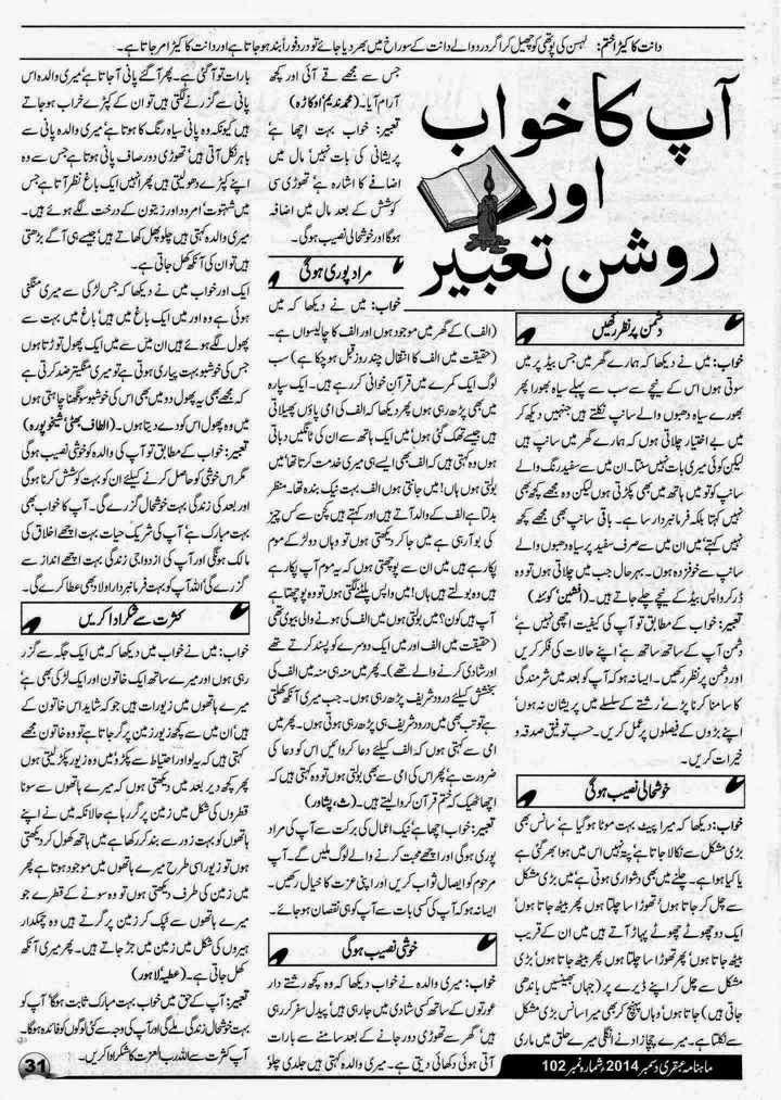 Ubqari Khawab