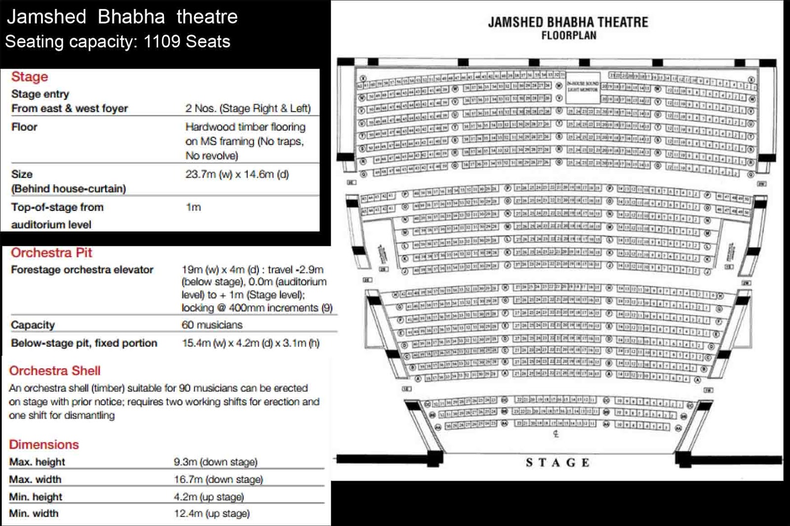 ncpa-Jamshed-Bhalla-theatre