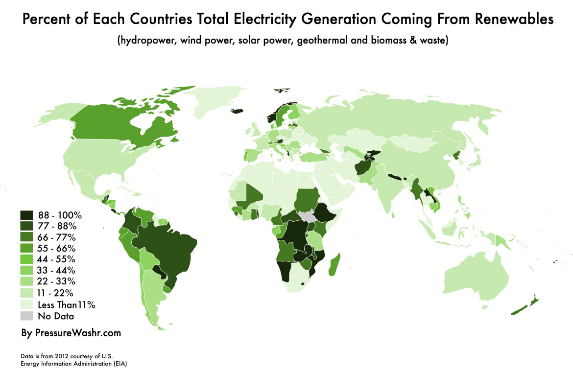 Percent of each countries total electricity generation coming from renewables