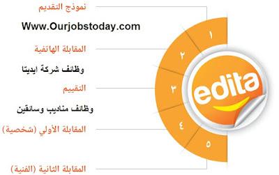 وظائف خالية شركة إيديتا edita أكبر شركات المواد الغذائية بمصر