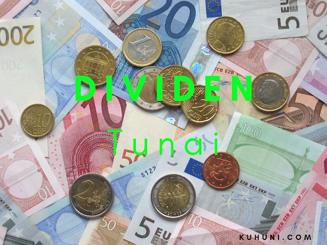 Dividen tunai PT Sarimelati Kencana Tbk (PZZA) tahun 2020 sebesar 66 rupiah per saham