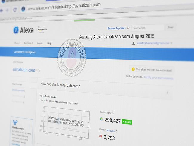 ranking-alexa-azhafizahcom-august-2015
