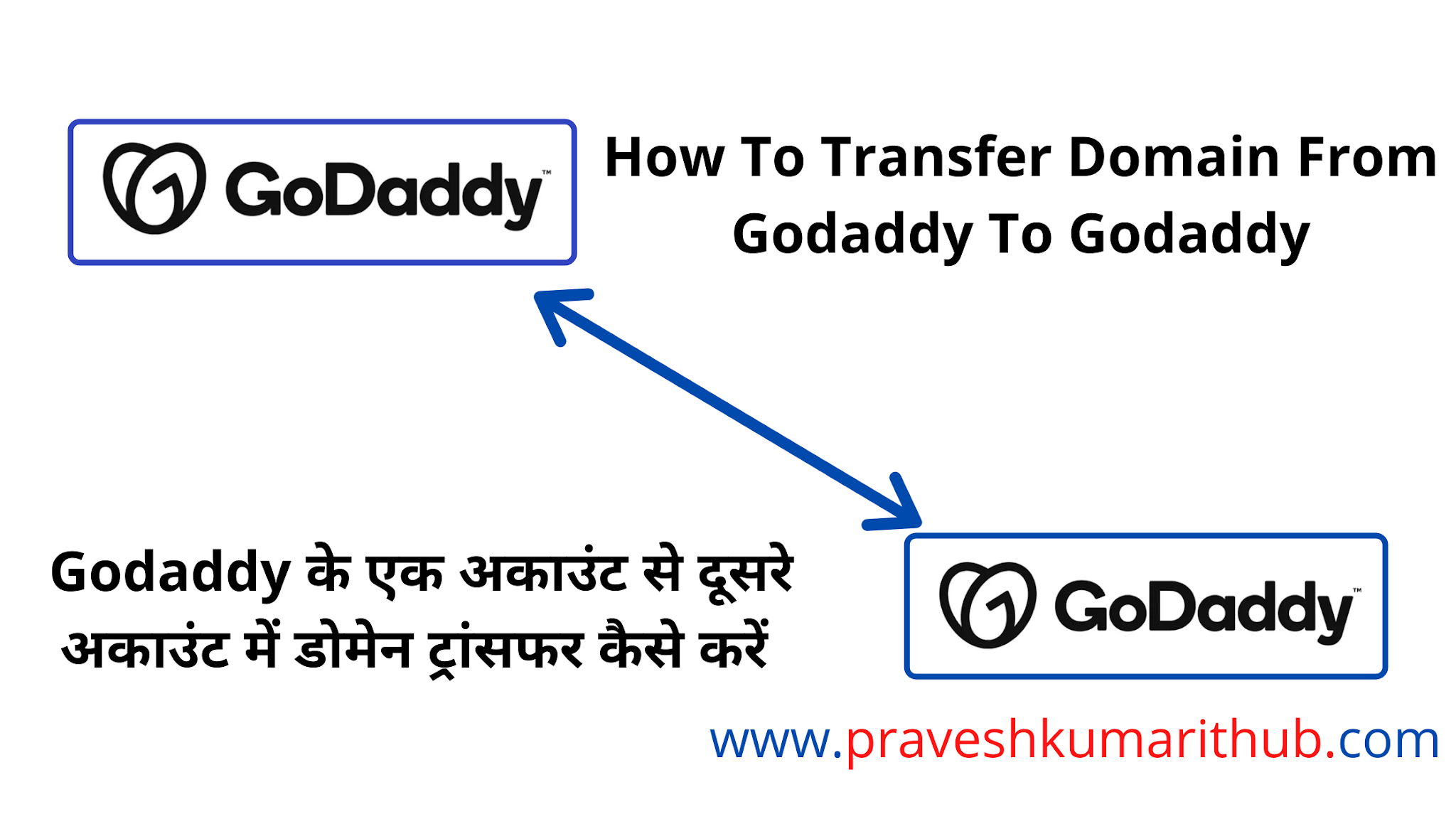 How To Transfer Domain From GoDaddy To GoDaddy Account In Hindi ?