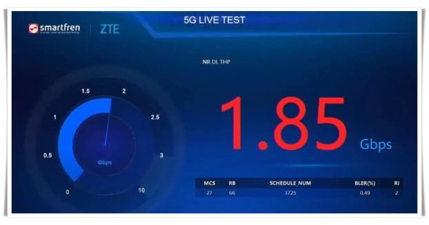 Trial Smartfren 5G