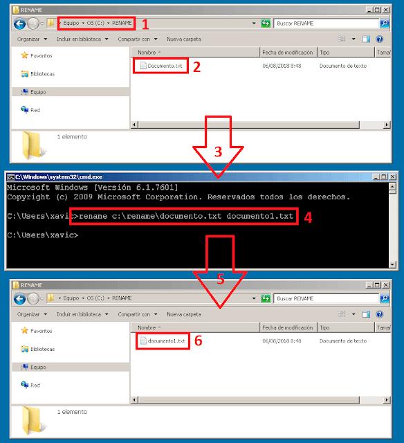 Windows CMD: Cambiar nombres de archivos.