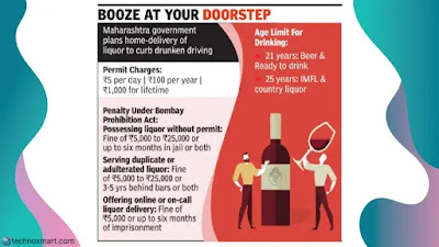 Alcohol-Home Delivery In Maharastra: Heres Full Steps To Apply For Liquor Permit