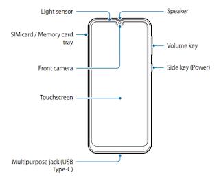 Samsung Galaxy M31 Layout