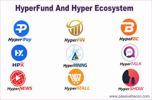HyperFund, A HyperTech EcoSystem