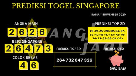 Prediksi Togel Angka Jitu Singapura Rabu 11 November 2020