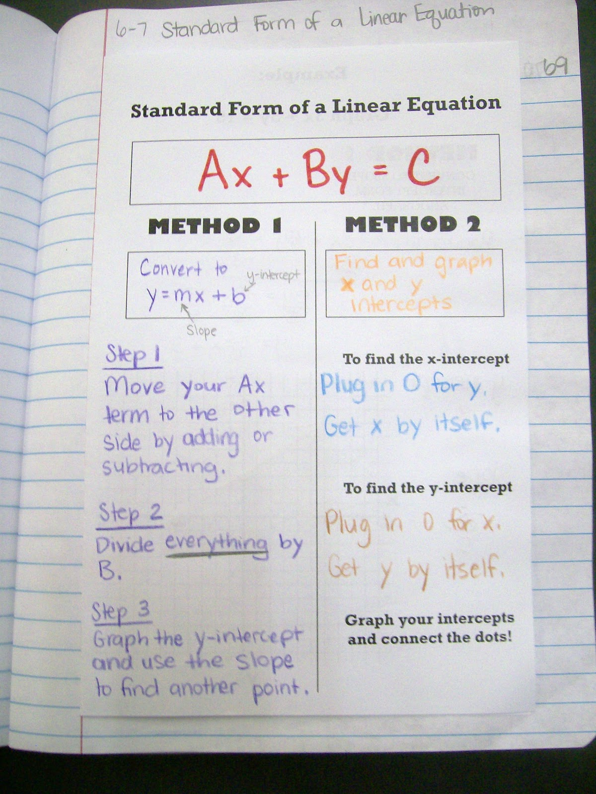Math love standard form of a linear equation standard form of a linear equation notes booklet outside falaconquin