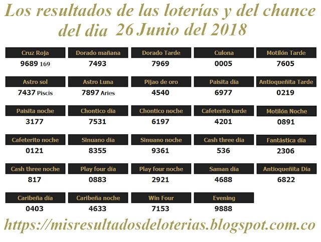 Resultados de las loterías de Colombia | Ganar chance | Los resultados de las loterías y del chance del dia 26 de Junio del 2018