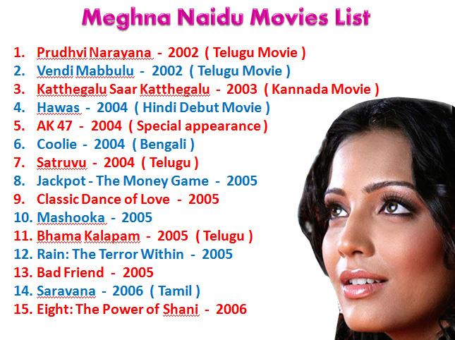 Smartpost: क्या आपको पता है कि Meghna Naidu