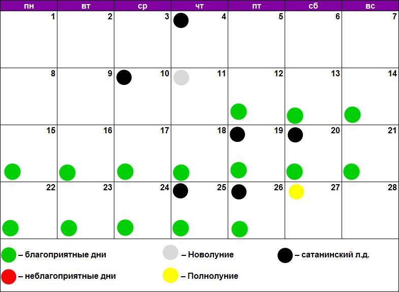 Лунный календарь масок февраль 2021
