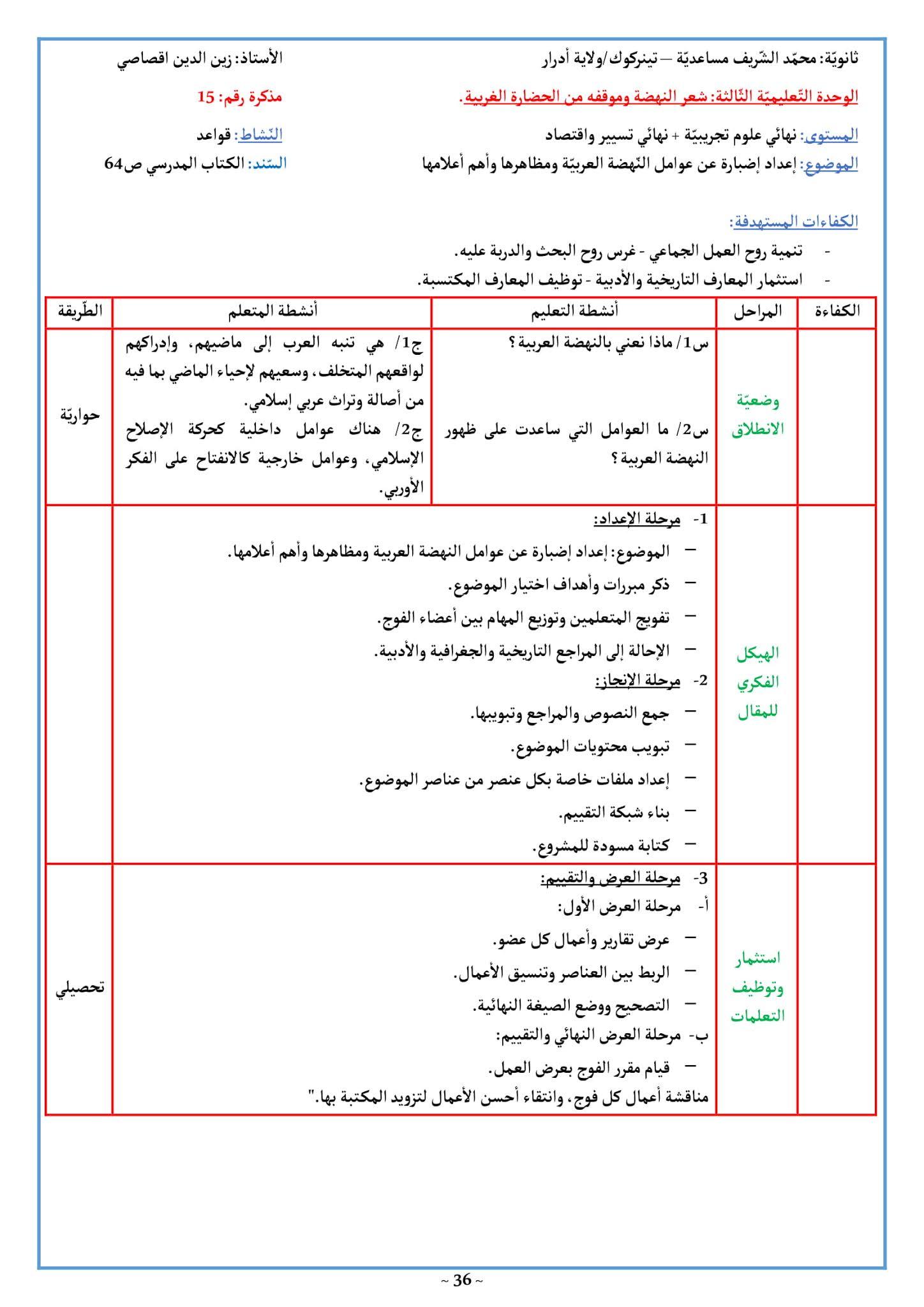 إعداد إضبارة عن عوامل النهضة العربية