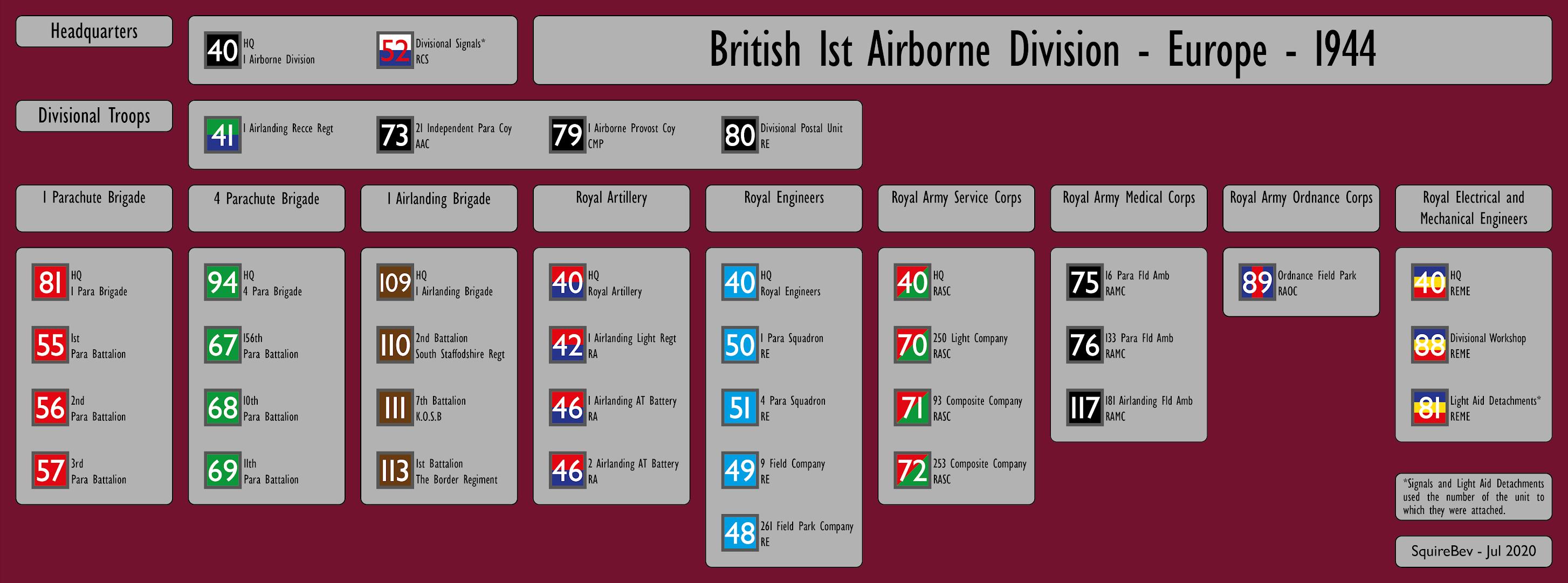 UK+-+Europe+-+Airborne+Division+-+1944-0