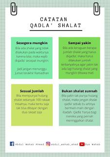 Catatan Qadla Shalat - Qoutes Kajian Islam Tarakan
