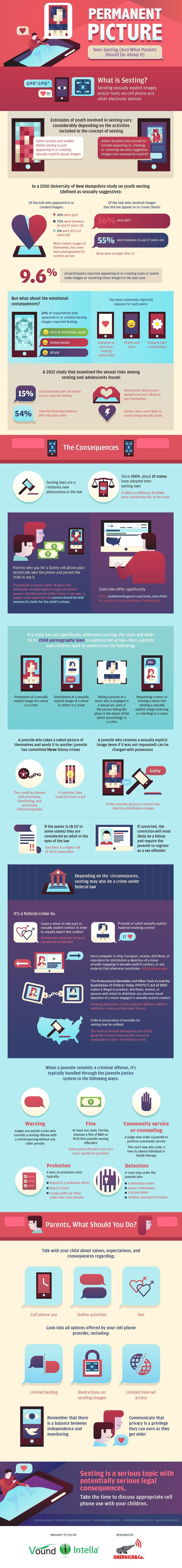 Permanent Picture: Teen Sexting and Parenting Tips to Protect Your Child #infographic