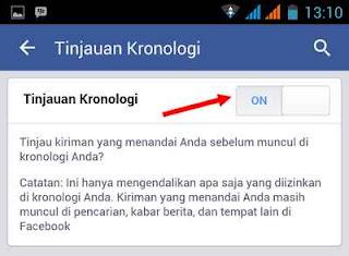 kronologi fb